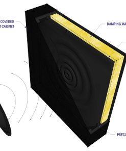 GIK Acoustics Scopus Tuned Membrane Bass Trap (T70)